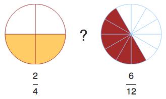 So sánh hai phân số khác mẫu số